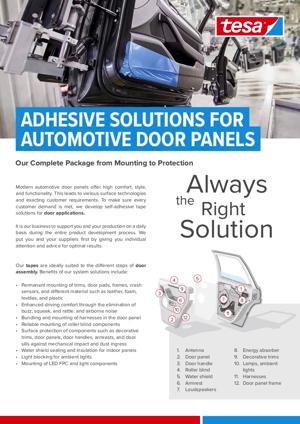 tesa for Automotive Door Panels Tesa Masking Solutions