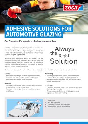 tesa for Automotive Glazing Tesa Masking Solutions